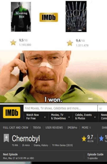 HBO Chernobyl episodes